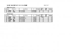 総合結果_20140727_RMC_Rd4