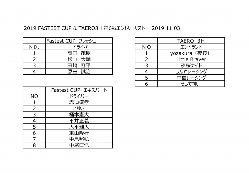 2019第6戦 Taero FASTEST ENTRY002