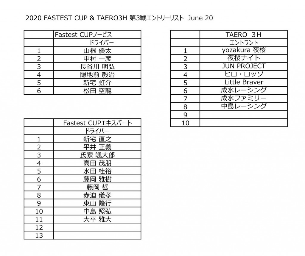 2020第3戦 Taero FASTEST ENTRY 0620